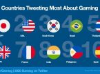 A staggering 2 billion gaming-related tweets were shared in 2020